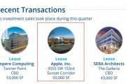 苹果扩大俄勒冈州园区规模 已租下5万平方英尺的办公空间
